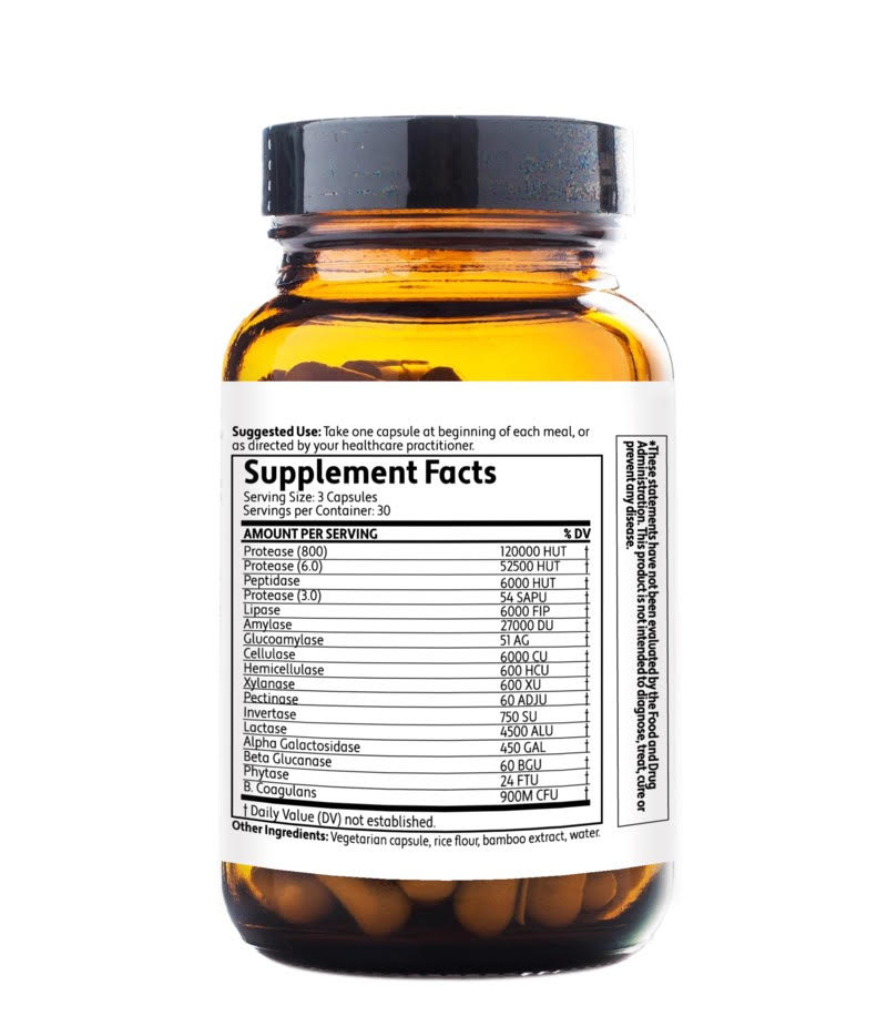 Supplements Facts Image